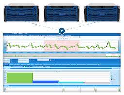 Network_Instrument